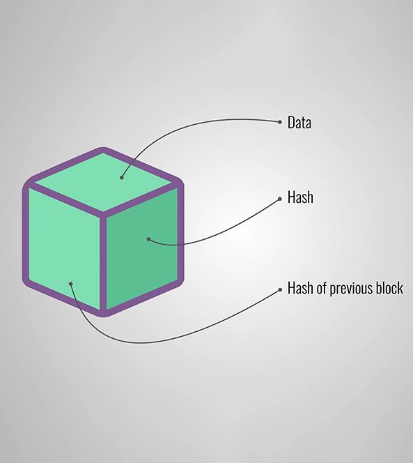 Data & Hash | Blockchain Blog